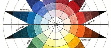 History of art. Johannes Itten and basics of color science